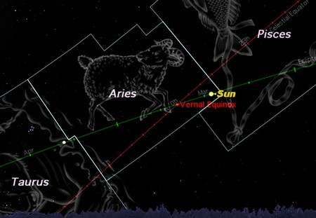Aries Who Discovered the Constellation Aries
