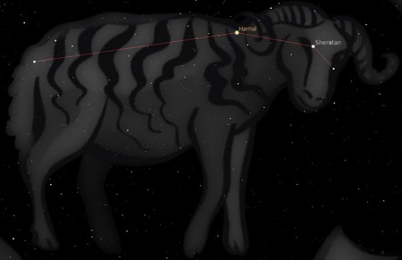 Constellation Aries Who Discovered the Constellation Aries